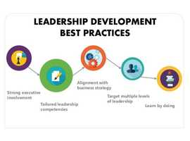 Aamer Naeem - Leadership Development   Alignment With Business Strategy