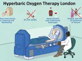 Hyperbaric Oxygen Therapy London