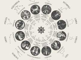 Personal astrology chart