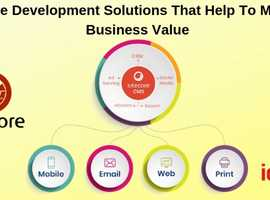 Sitecore Development Solutions That Help To Maximize Business Value