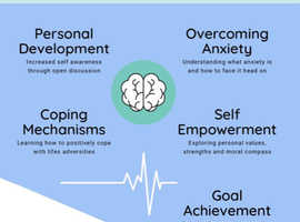 Youth/Teen Coaching Therapy