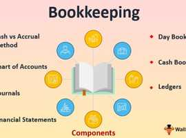 Sameep- The Bookkeeper -Bookkeeping, Payroll and Accounting Services