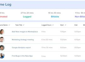 Orangescrum Time Tracking Software Time Tracking Features make your Teams Tick