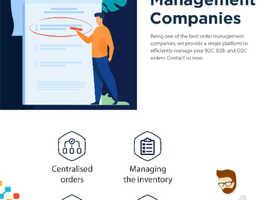 Order Management Companies   Pixelette Technologies