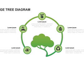 Best Tree Diagram templates for stunning PowerPoint presentations!