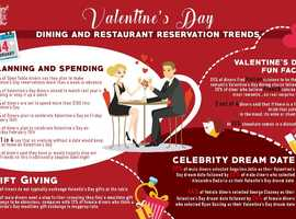 Book Your table at The GrapeVine, to celebrate Valentine's Day!